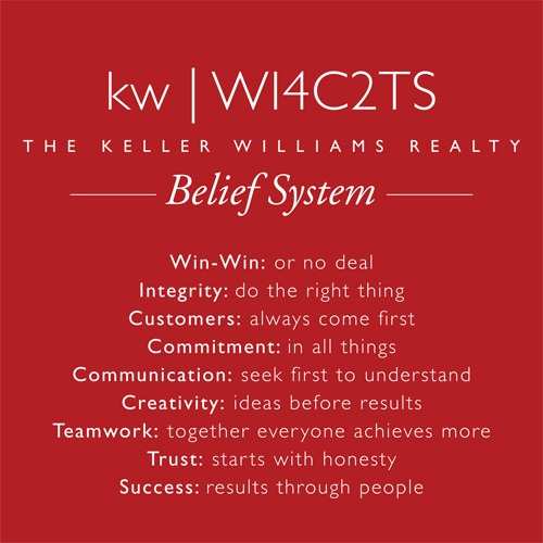KW Portugal - sistema de princípios e valores